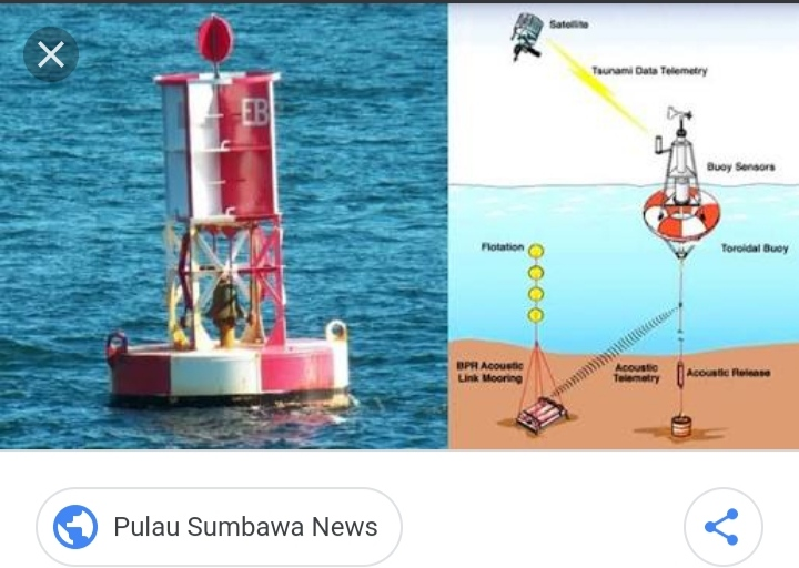 tsunami hantam Jawa