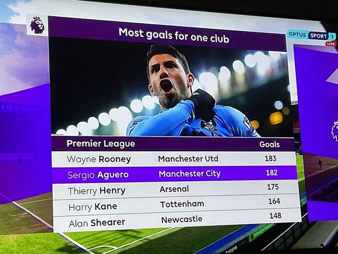 Sebelum Hengkang, Pep Persilakan Aguero Salip Rekor Gol Rooney